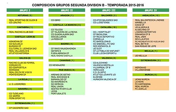 COMPOSICION GRUPOS SEGUNDA B TEMPORADA 15-16